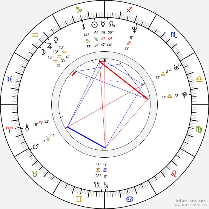 Seth Meyers - Birth horoscope chart