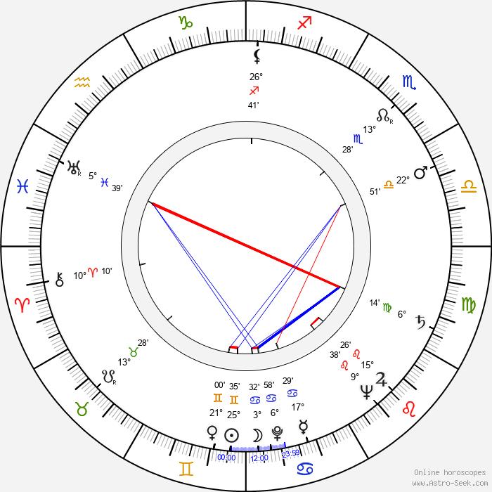 Setsuko Hara - Birth horoscope chart