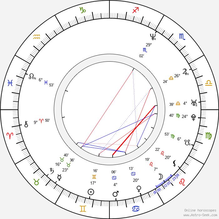 Seu Jorge - Birth horoscope chart
