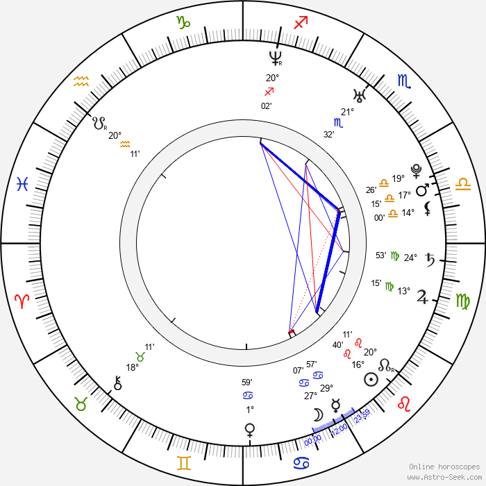 Seung-beom Ryu - Birth horoscope chart