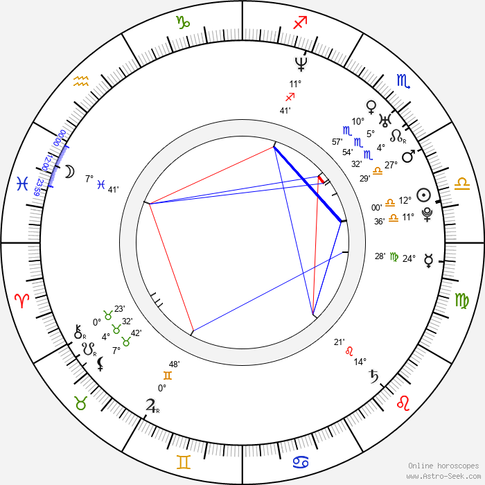 Seung-heon Song - Birth horoscope chart