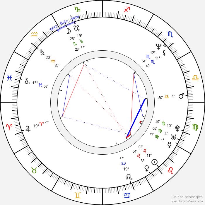 Seung-wook Kim - Birth horoscope chart