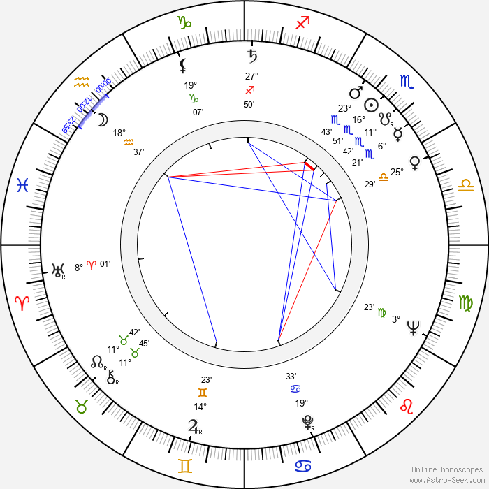 Severn Darden - Birth horoscope chart