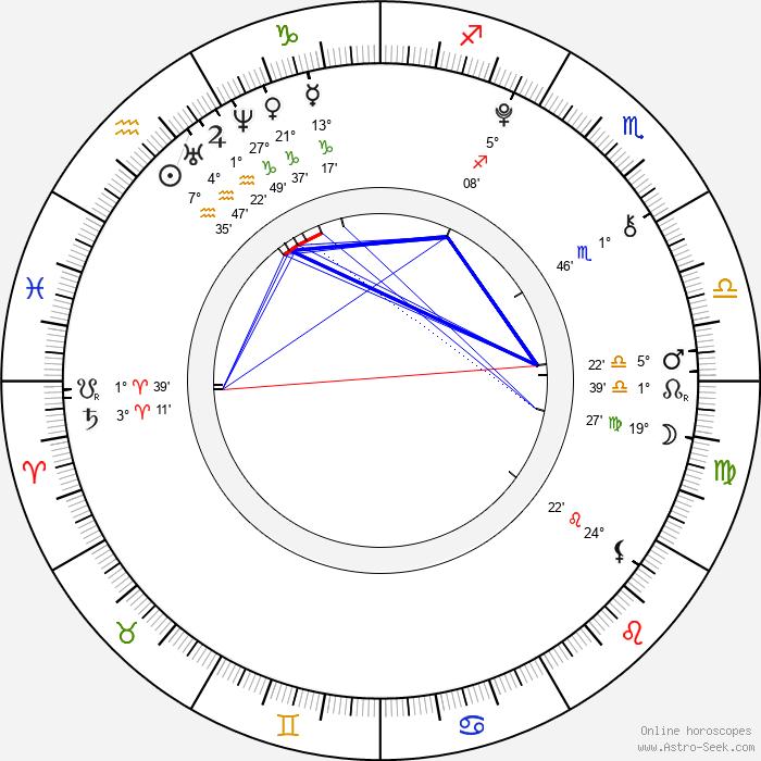 Shaheen Jafargholi - Birth horoscope chart