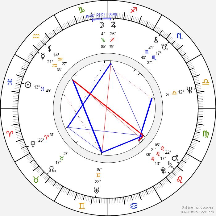 Shakin' Stevens - Birth horoscope chart