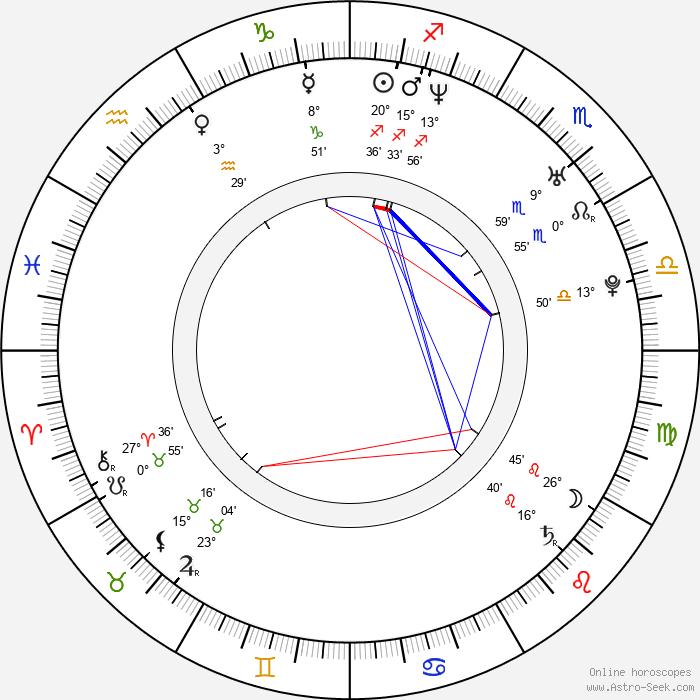 Shakina Shergold - Birth horoscope chart