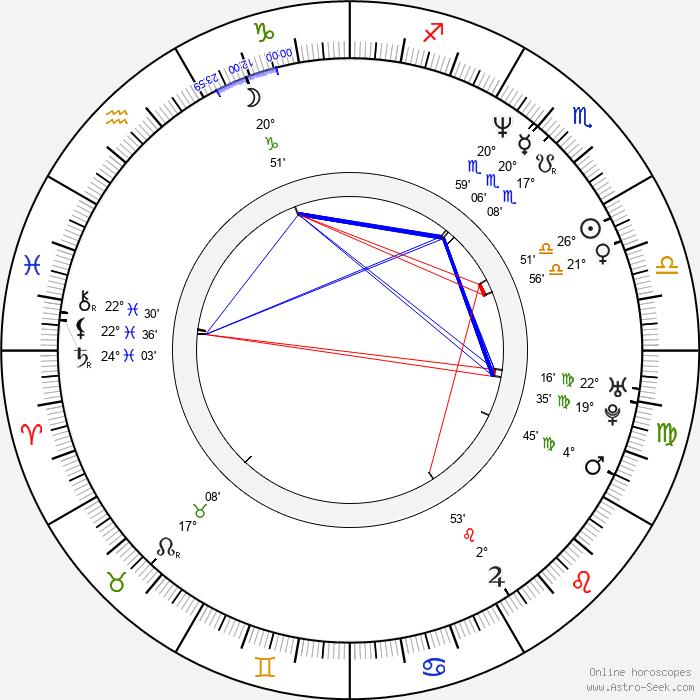 Shaky González - Birth horoscope chart