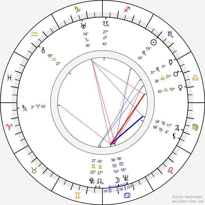 Shamus Culhane - Birth horoscope chart