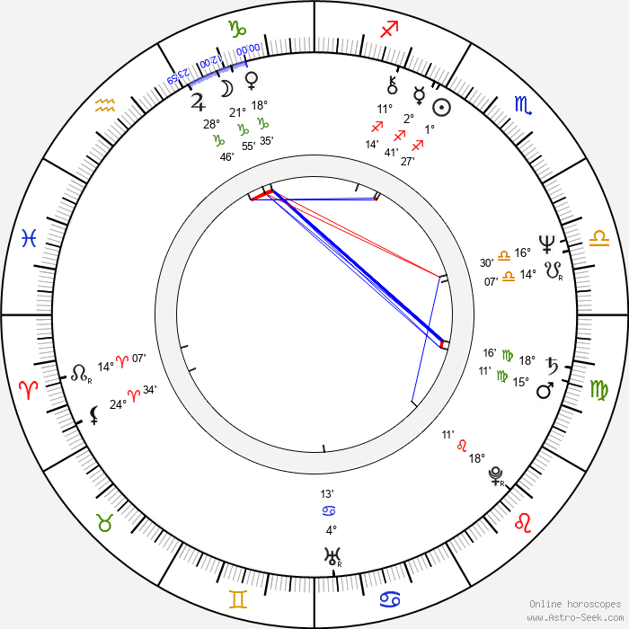 Shane Bourne - Birth horoscope chart