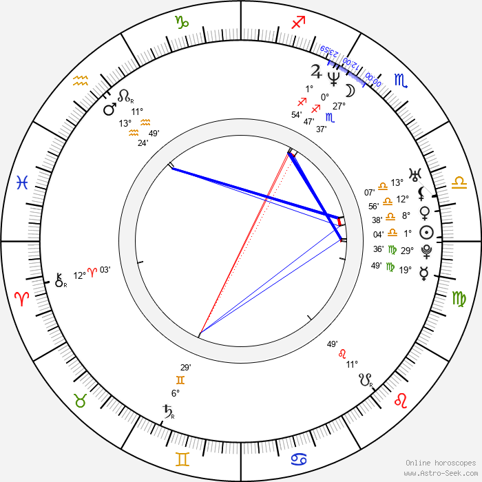 Shane Conrad - Birth horoscope chart