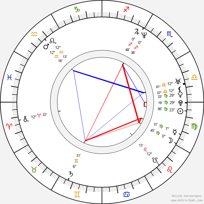 Shane Daly - Birth horoscope chart