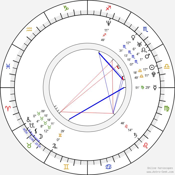 Shane Doan - Birth horoscope chart