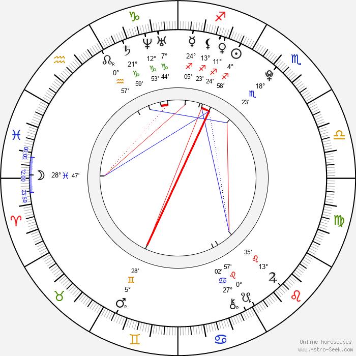 Shane Haboucha - Birth horoscope chart
