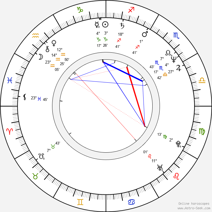 Shane MacGowan - Birth horoscope chart