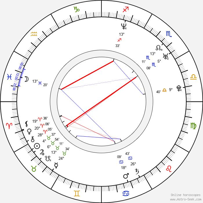 Shane McDermott - Birth horoscope chart