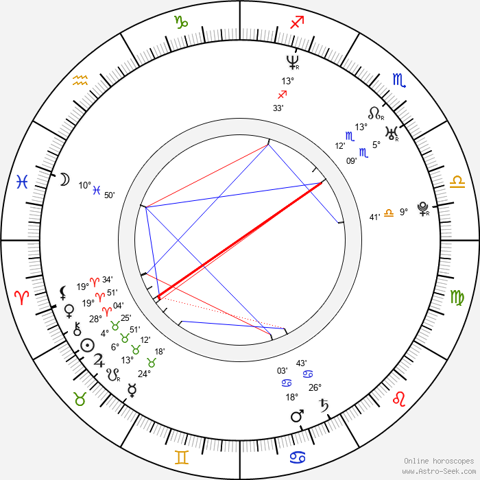 Shane McDermott - Birth horoscope chart