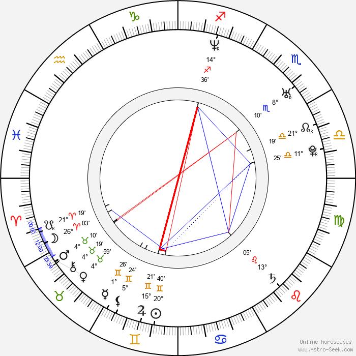Shane Meier - Birth horoscope chart