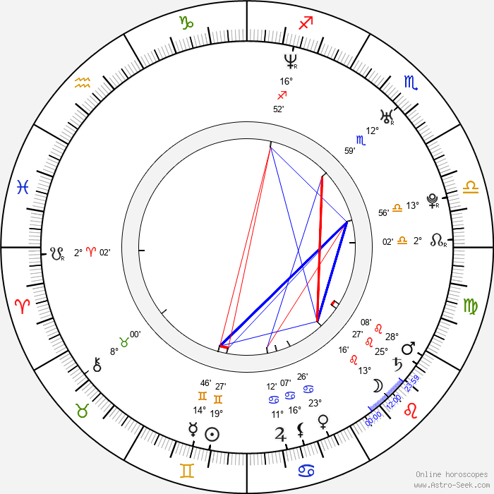 Shane West - Birth horoscope chart