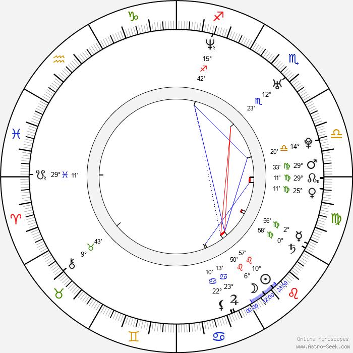 Shanelle Workman - Birth horoscope chart