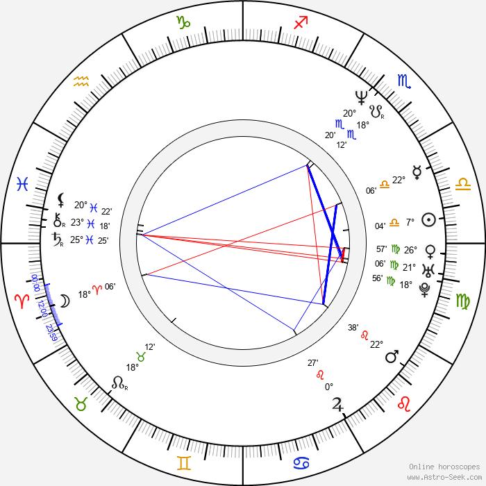 Shanesia Davis-Williams - Birth horoscope chart