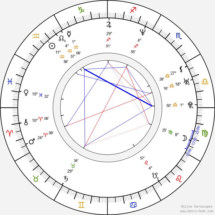 Shannan Leigh - Birth horoscope chart