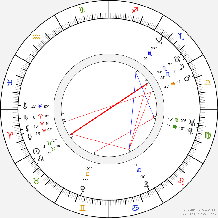 Shannon Larkin - Birth horoscope chart