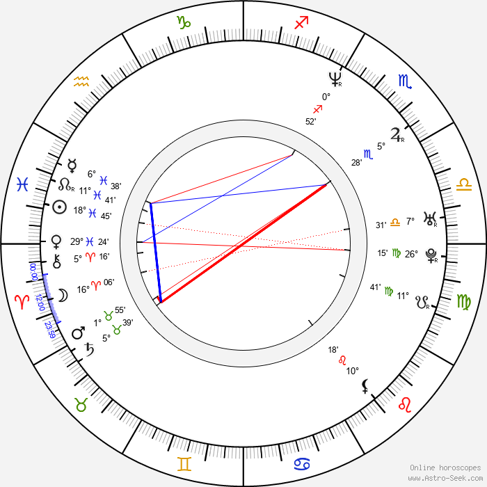 Shannon Leto - Birth horoscope chart