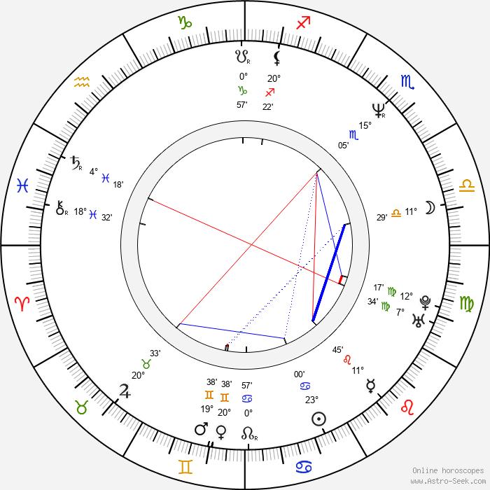 Shari Headley - Birth horoscope chart