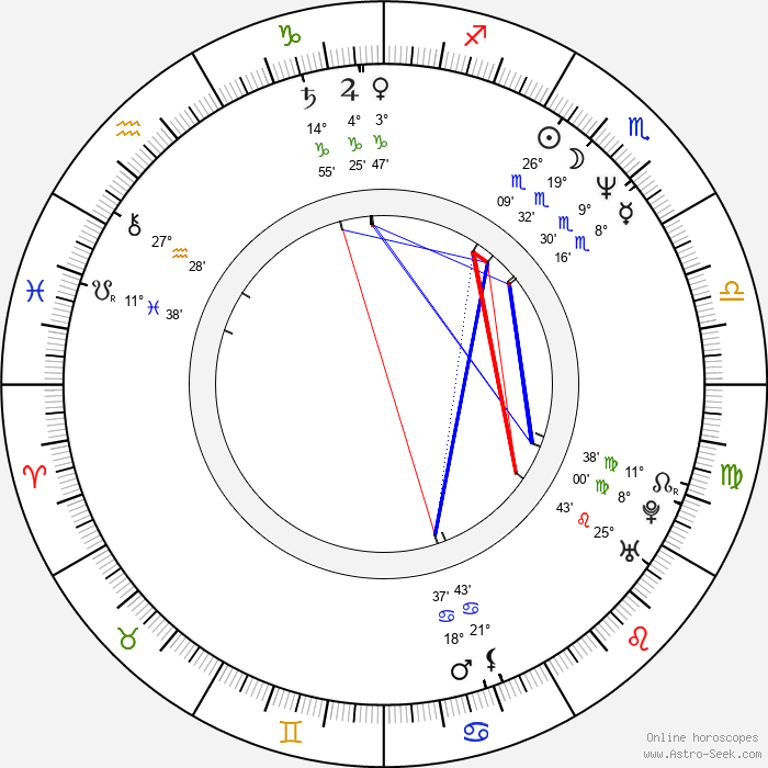 Shari Shattuck - Birth horoscope chart
