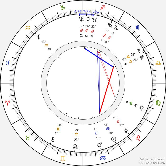 Sharni Vinson - Birth horoscope chart