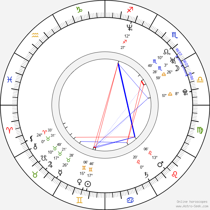 Sharon Da Vale - Birth horoscope chart