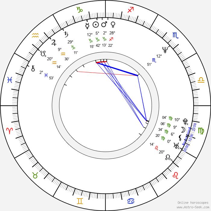 Shashawnee Hall - Birth horoscope chart