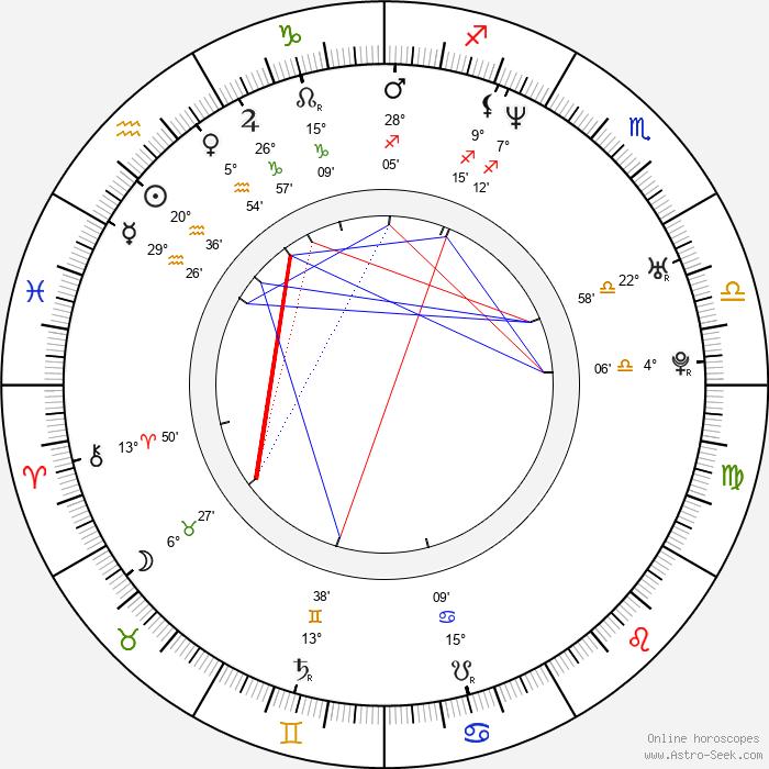 Shaun Parkes - Birth horoscope chart