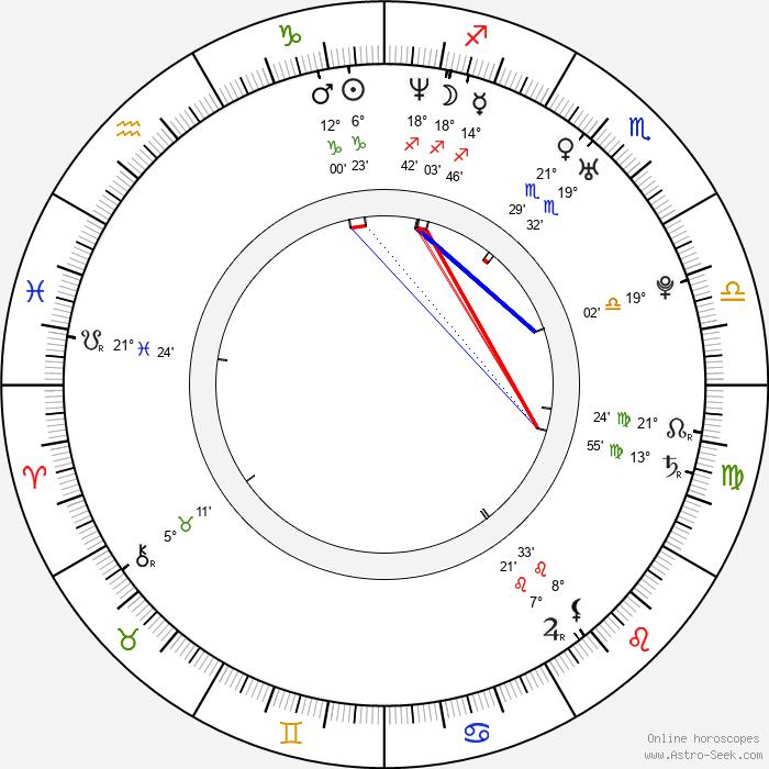 Shaun Robert Smith - Birth horoscope chart