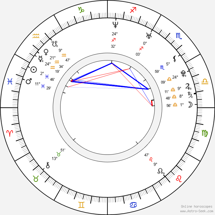 Shauna Macdonald - Birth horoscope chart