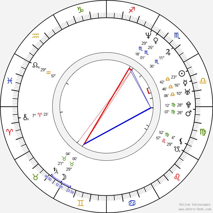 Shauna O'Brien - Birth horoscope chart