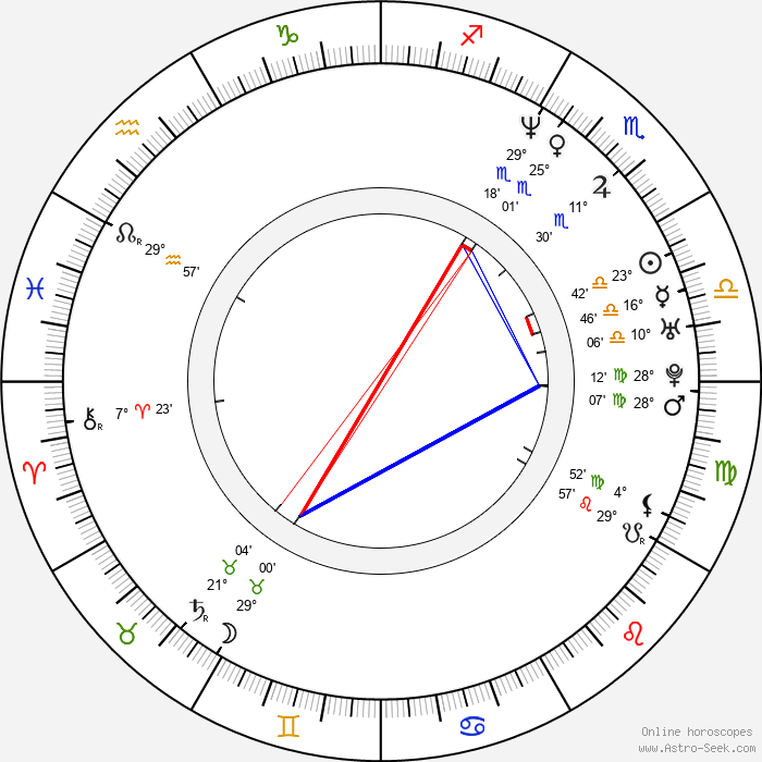 Shauna O'Brien - Birth horoscope chart