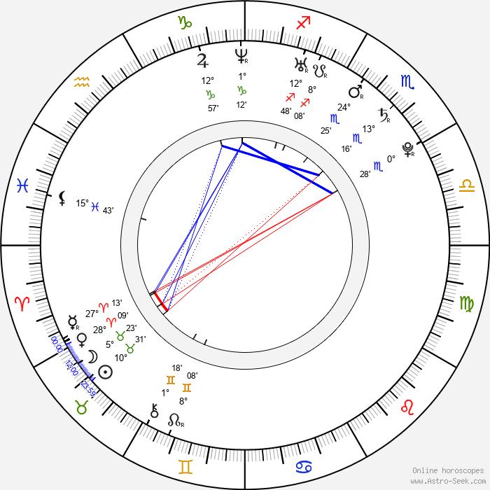 Shawn Daivari - Birth horoscope chart