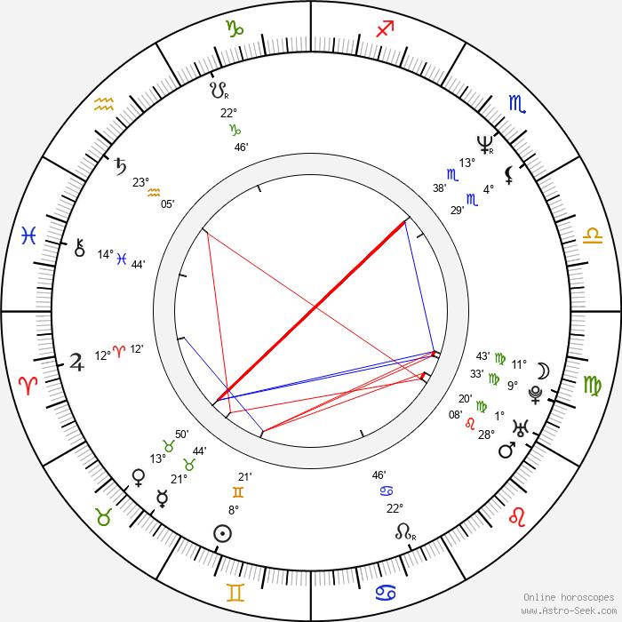 Shawn Flanagan - Birth horoscope chart