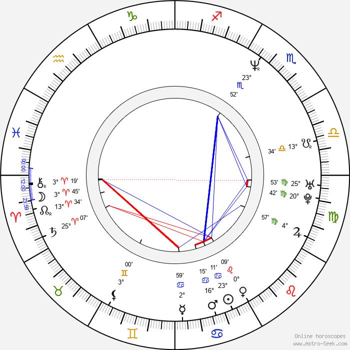 Shawn Levy - Birth horoscope chart