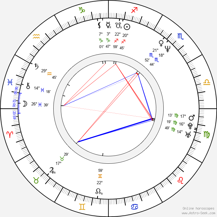 Shawn Welling - Birth horoscope chart