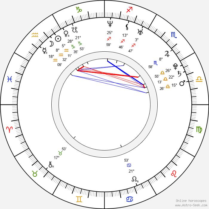 Shawna Waldron - Birth horoscope chart