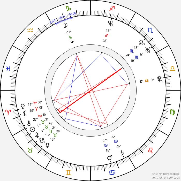 Shay Given - Birth horoscope chart