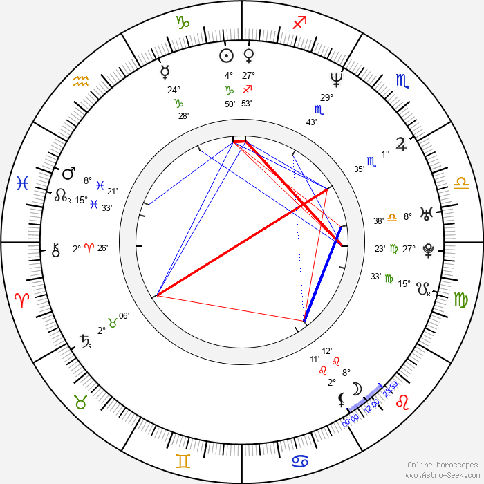 Shayla LaVeaux - Birth horoscope chart