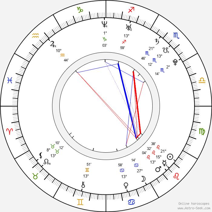 Shea Weber - Birth horoscope chart