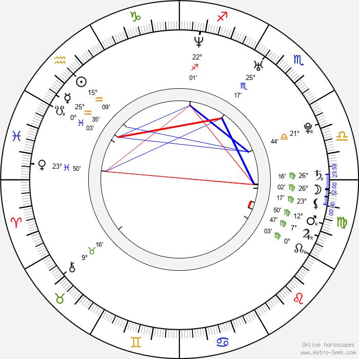 Shedrack Anderson III - Birth horoscope chart