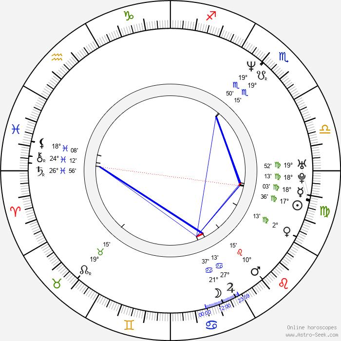 Sheena Horne - Birth horoscope chart