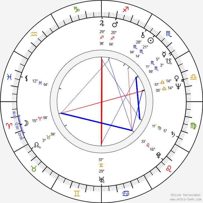 Sheila Frazier - Birth horoscope chart