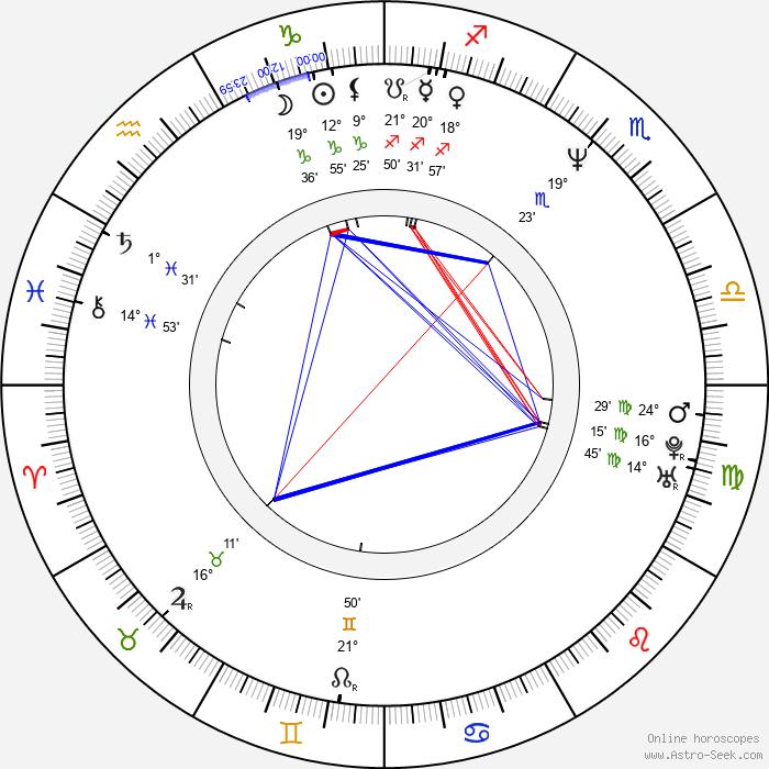 Sheila Majid - Birth horoscope chart
