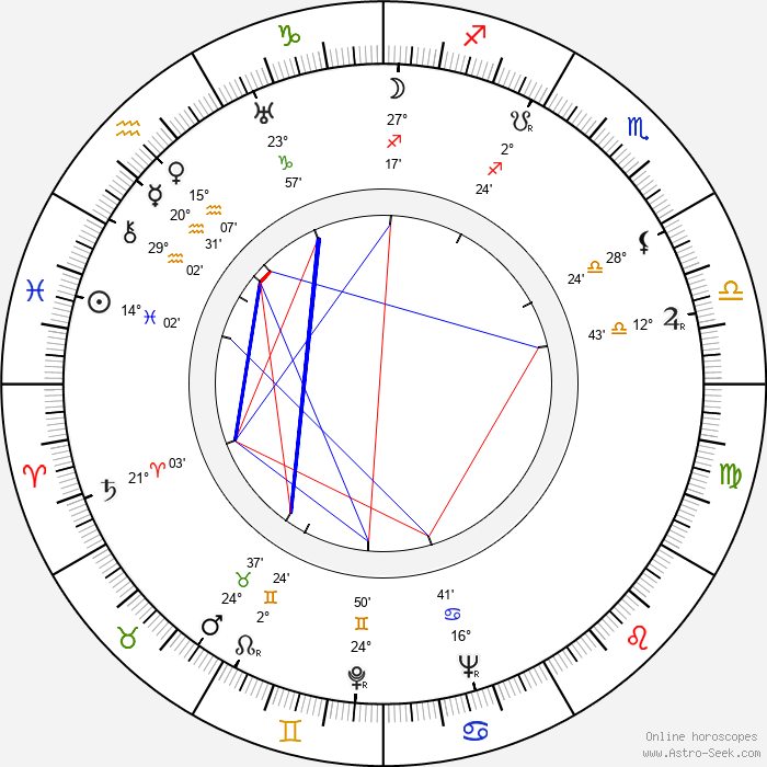 Sheila Terry - Birth horoscope chart